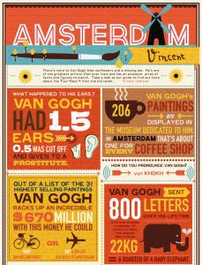 van_gogh_infographic-1