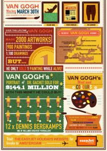 van_gogh_infographic-2